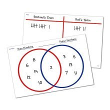 Learning Resources Write-on and Wipe-off Venn Diagramand T-chart Desk Mats